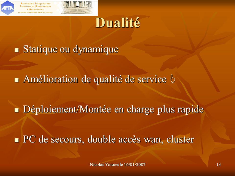 Dualité Statique ou dynamique Amélioration de qualité de service 