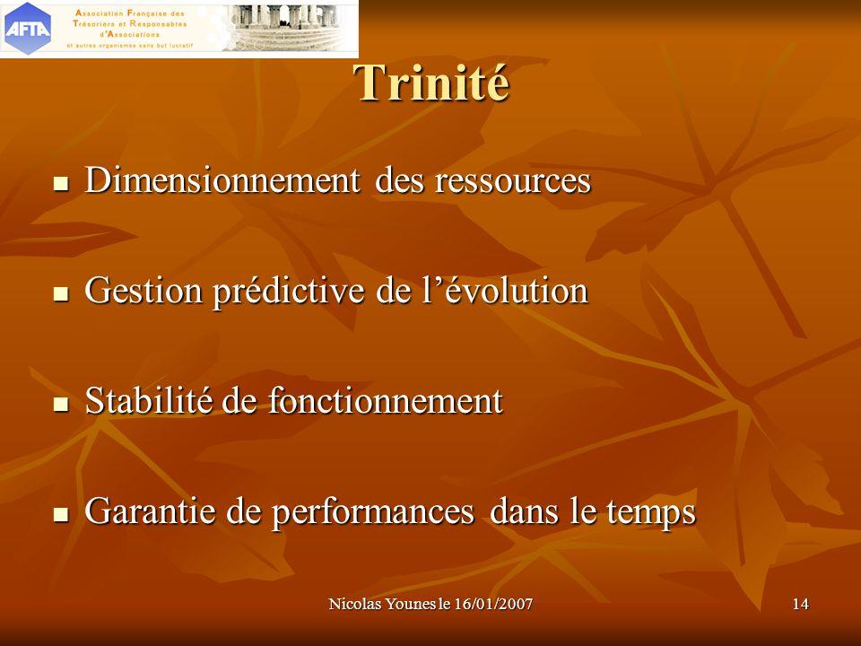 Trinité Dimensionnement des ressources