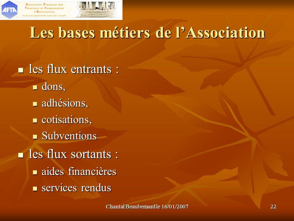 Les bases métiers de l'Association