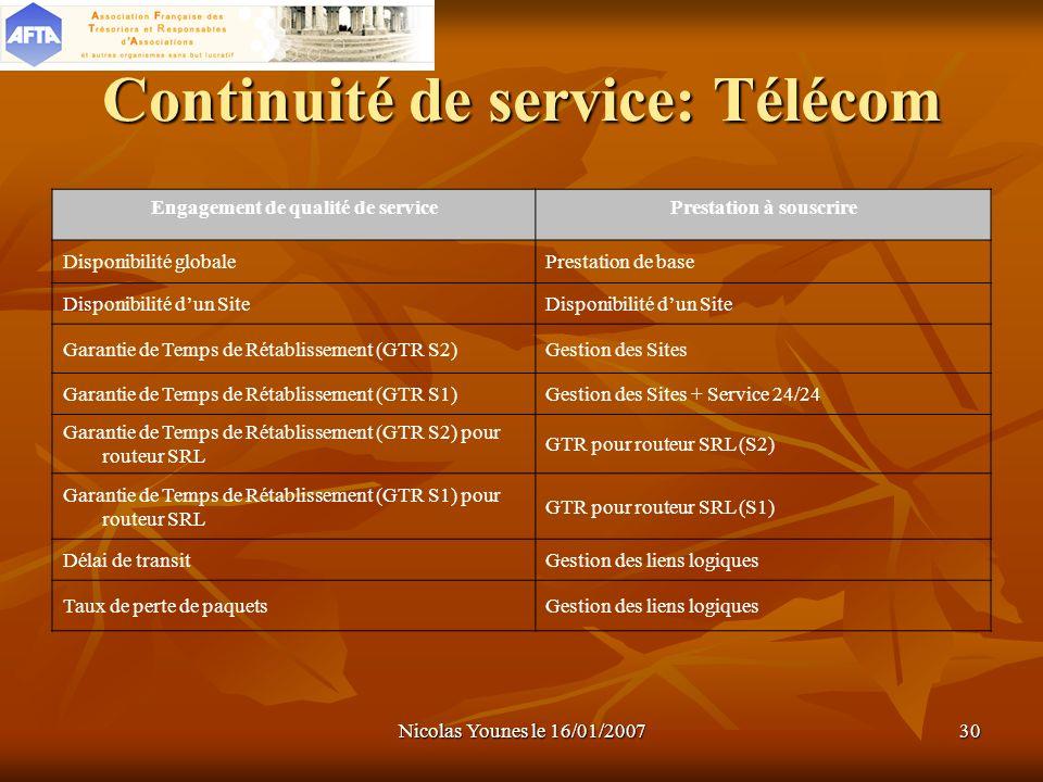 Continuité de service: Télécom