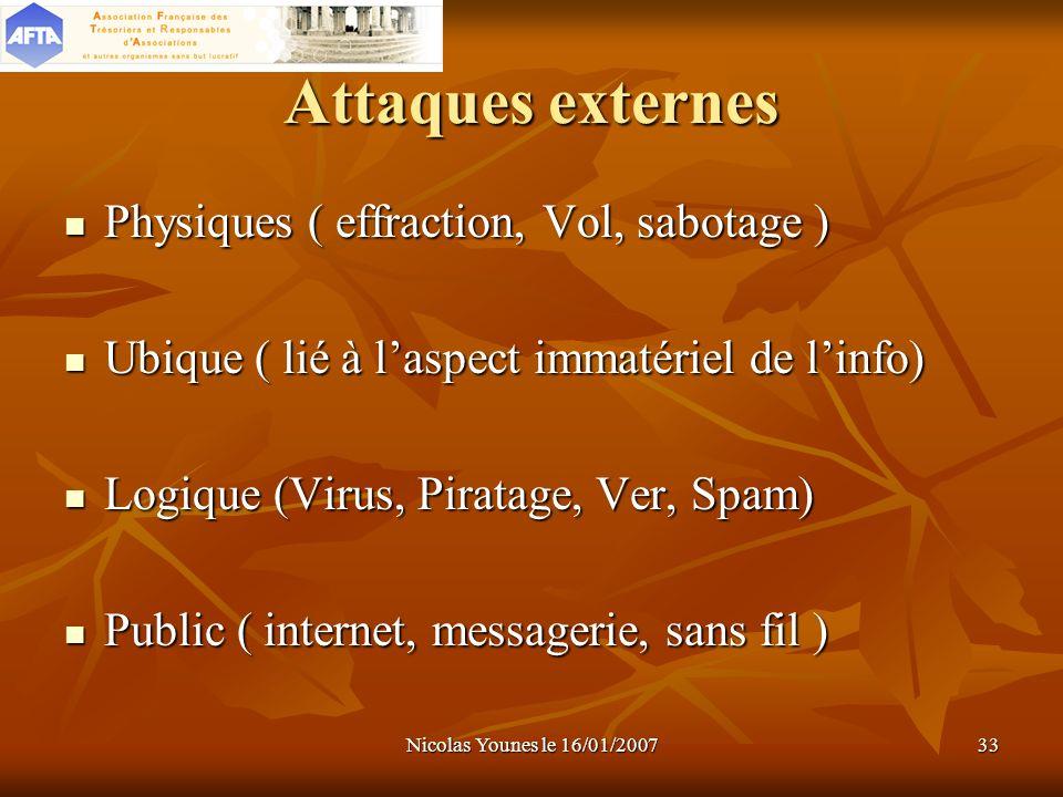 Attaques externes Physiques ( effraction, Vol, sabotage )