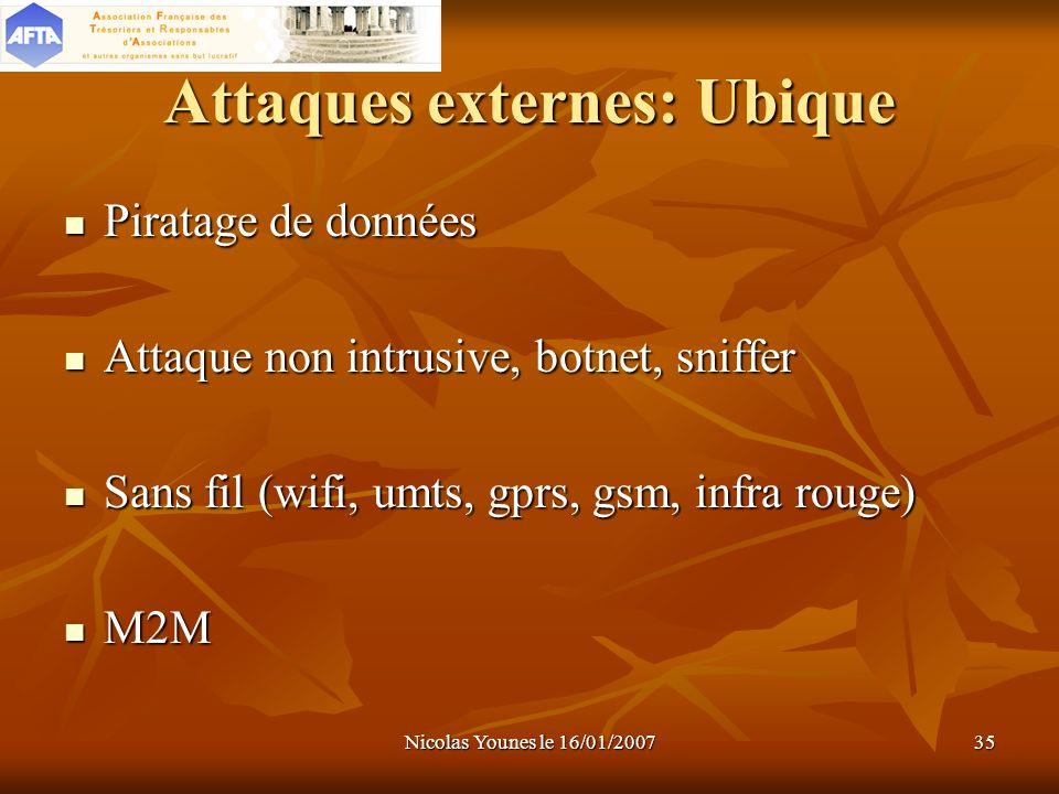 Attaques externes: Ubique