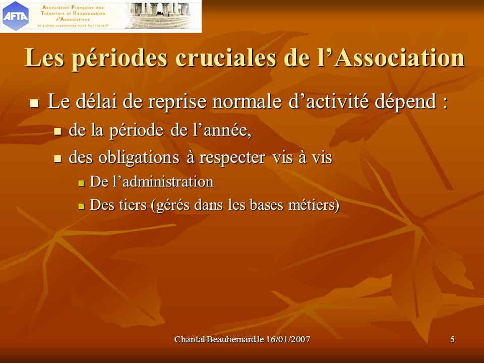 Les périodes cruciales de l'Association