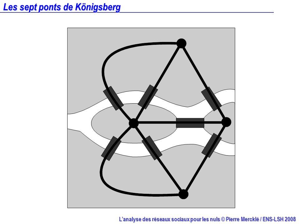 Les sept ponts de Königsberg
