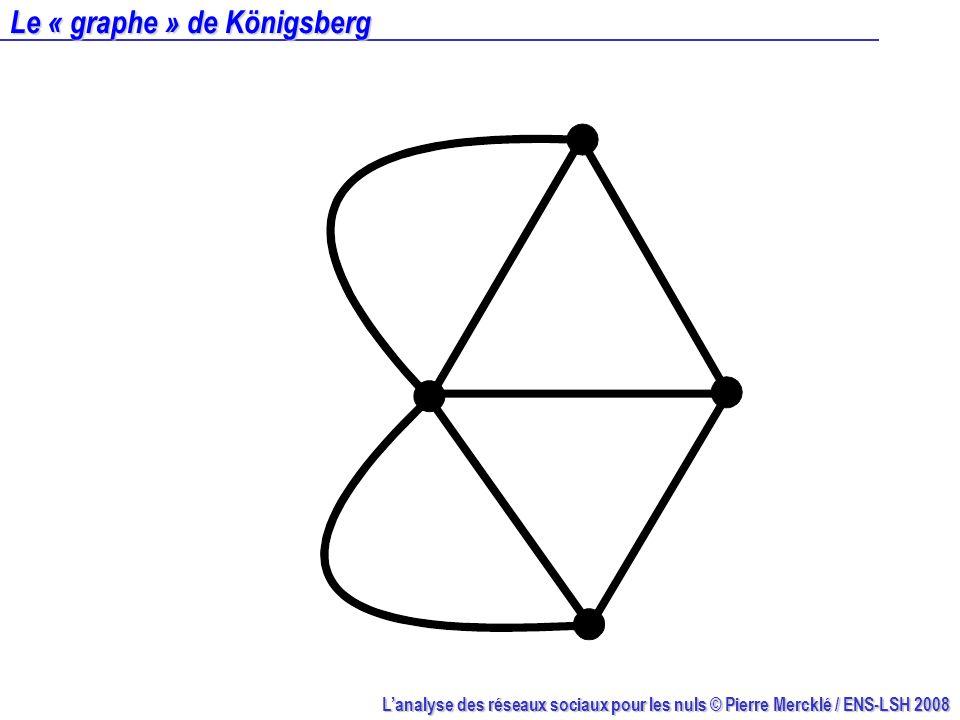 Le « graphe » de Königsberg