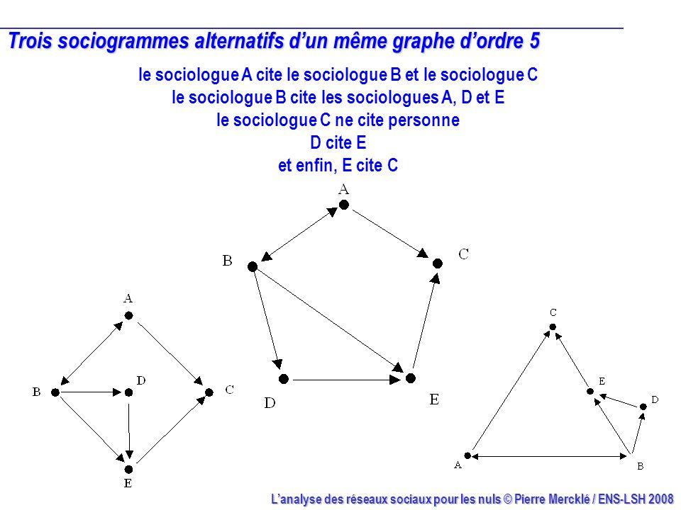 Trois sociogrammes alternatifs d'un même graphe d'ordre 5