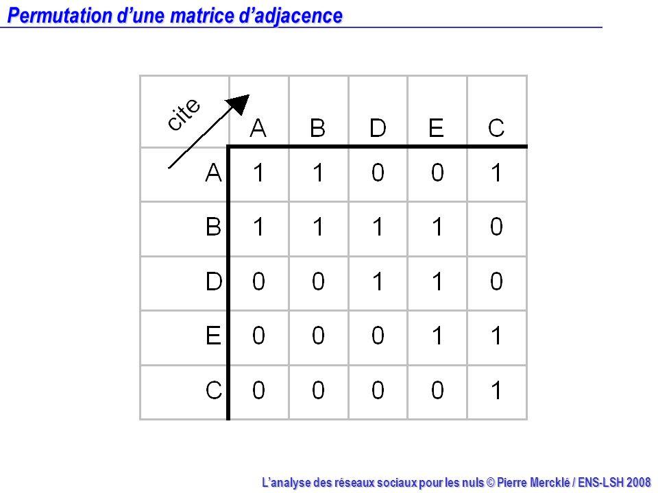 Permutation d'une matrice d'adjacence