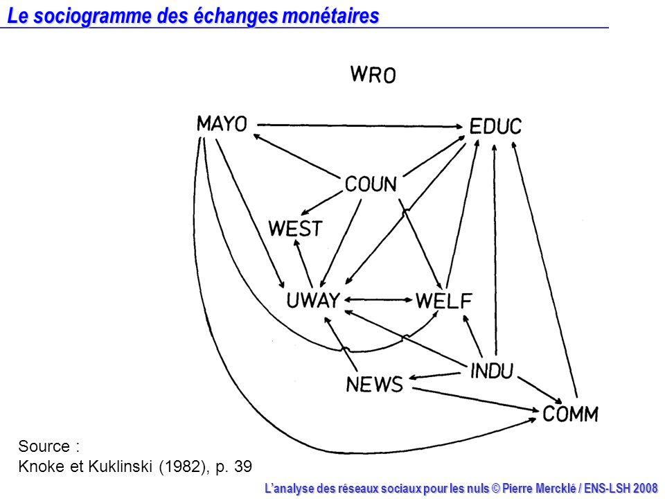 Le sociogramme des échanges monétaires