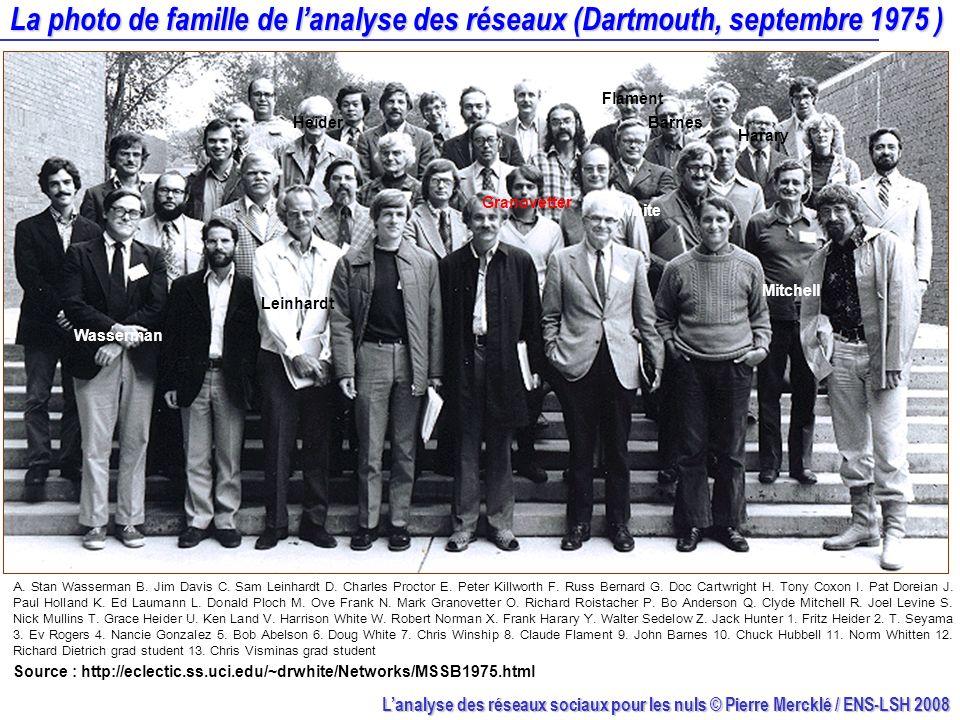 La photo de famille de l'analyse des réseaux (Dartmouth, septembre 1975 )