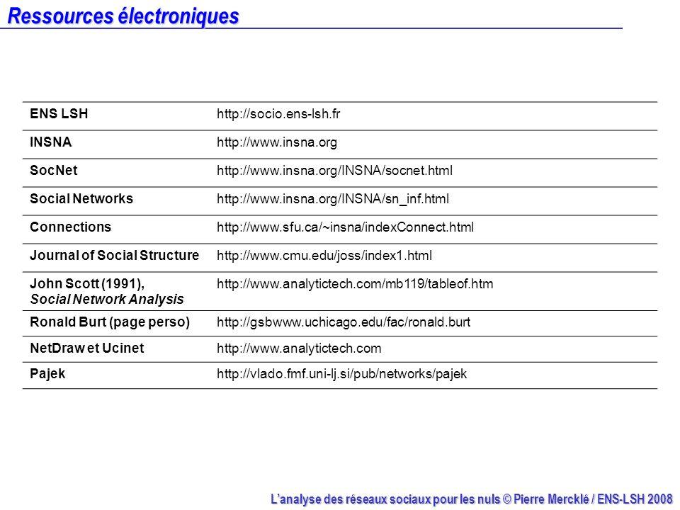 Ressources électroniques