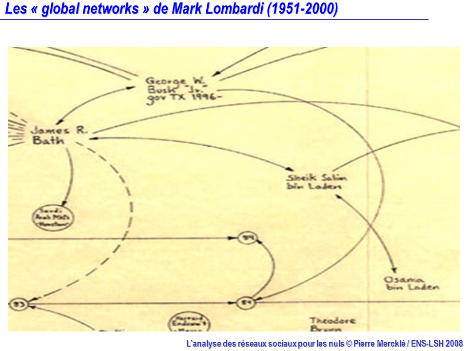 Les « global networks » de Mark Lombardi (1951-2000)
