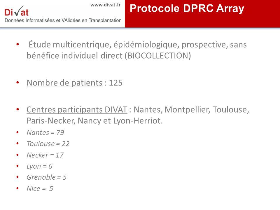 Protocole DPRC Array Étude multicentrique, épidémiologique, prospective, sans bénéfice individuel direct (BIOCOLLECTION)
