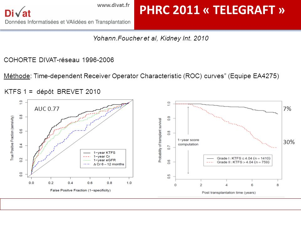Yohann.Foucher et al, Kidney Int. 2010