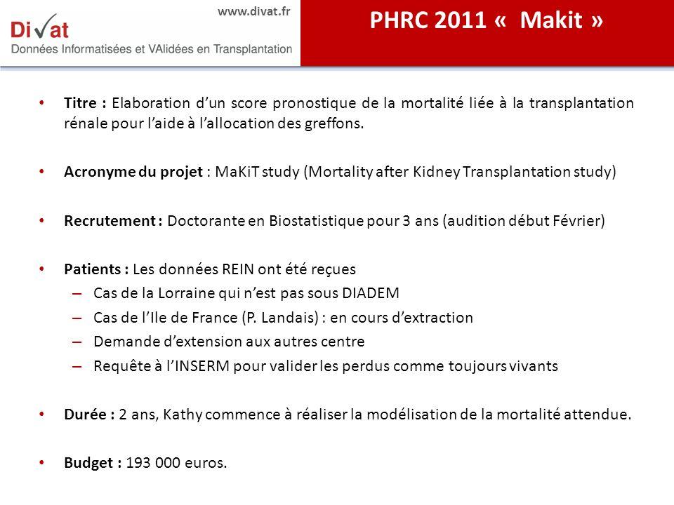 PHRC 2011 « Makit »