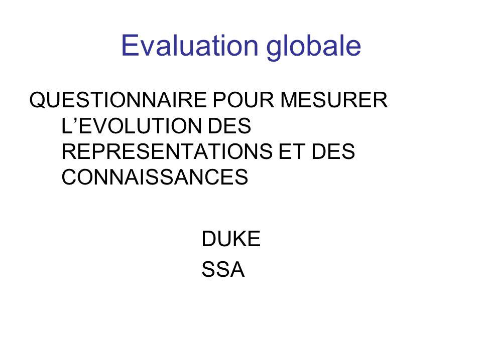 Evaluation globale QUESTIONNAIRE POUR MESURER L'EVOLUTION DES REPRESENTATIONS ET DES CONNAISSANCES.