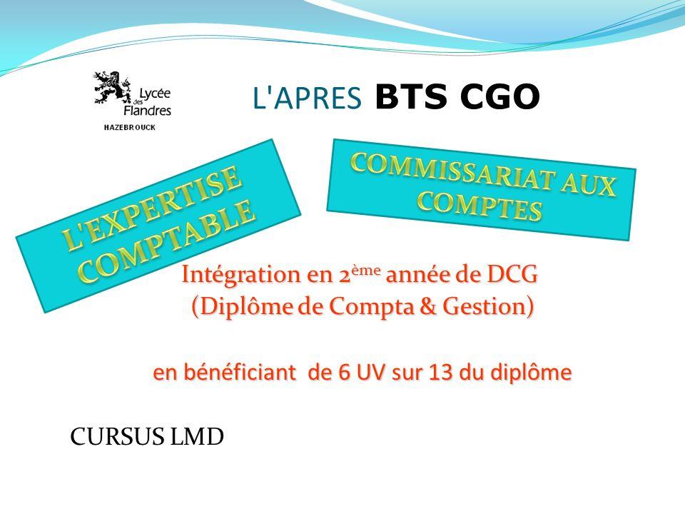 COMMISSARIAT AUX COMPTES