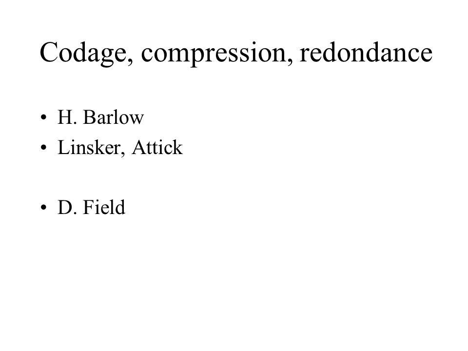 Codage, compression, redondance