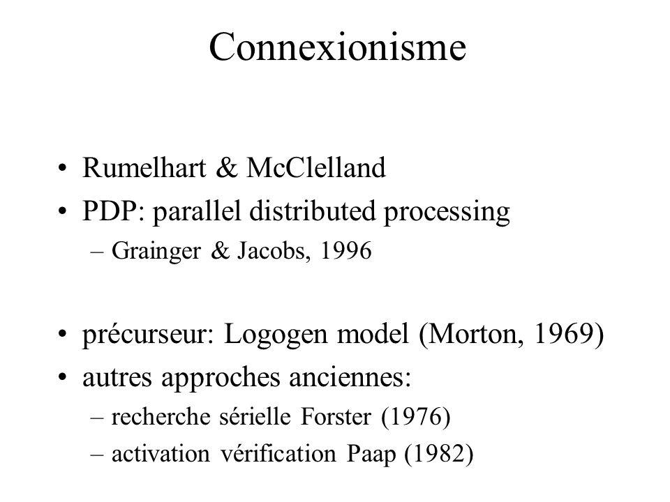Connexionisme Rumelhart & McClelland