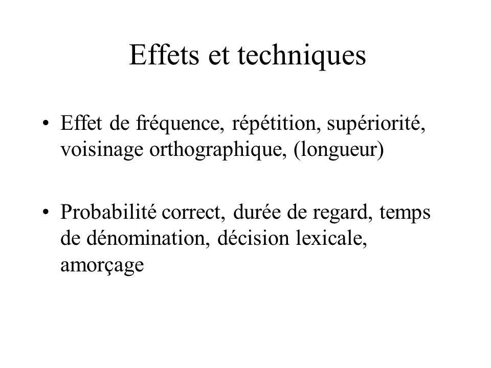 Effets et techniques Effet de fréquence, répétition, supériorité, voisinage orthographique, (longueur)