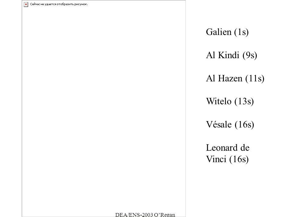 Galien (1s) Al Kindi (9s) Al Hazen (11s) Witelo (13s) Vésale (16s)