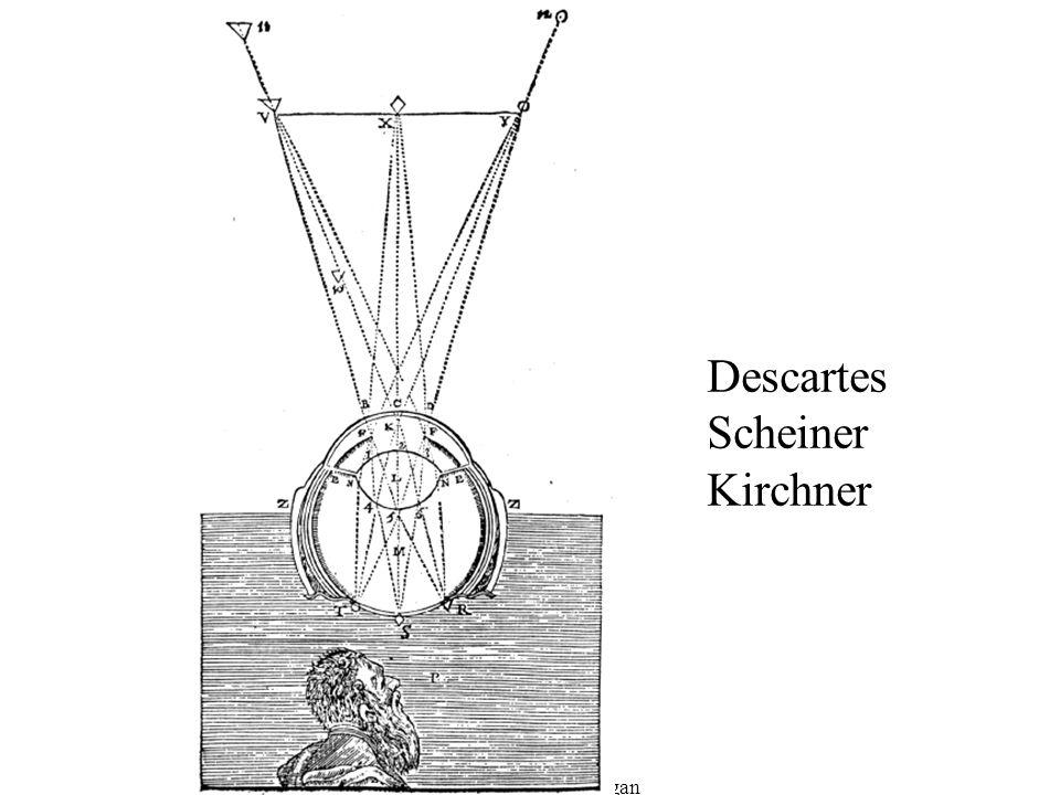 Descartes Scheiner Kirchner DEA/ENS-2003 O'Regan