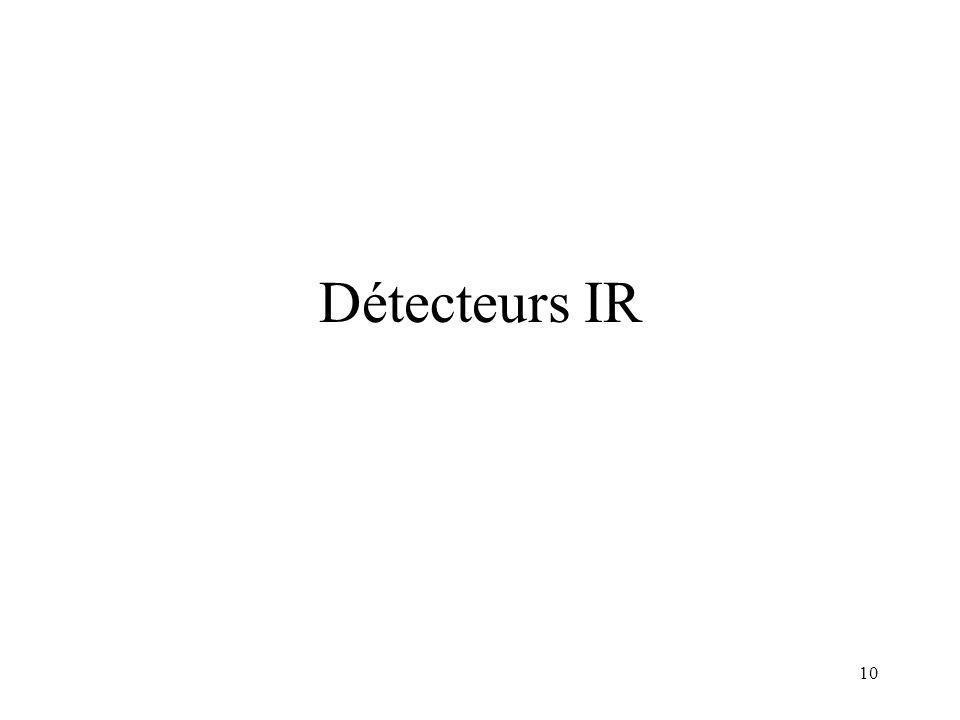 Détecteurs IR
