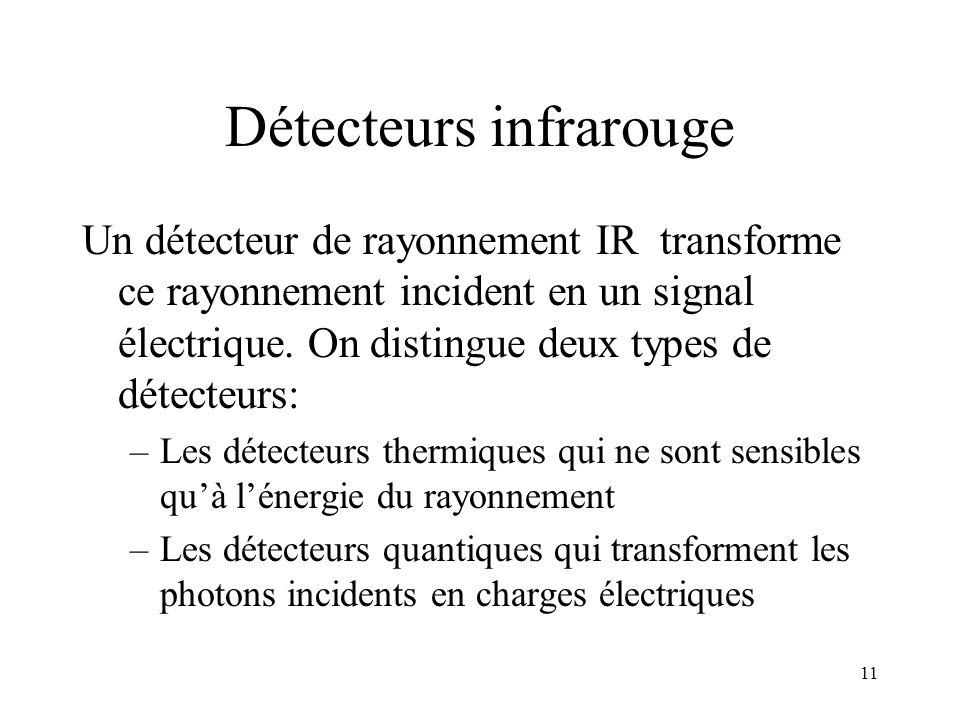 Détecteurs infrarouge