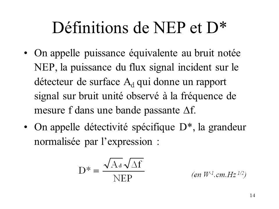 Définitions de NEP et D*
