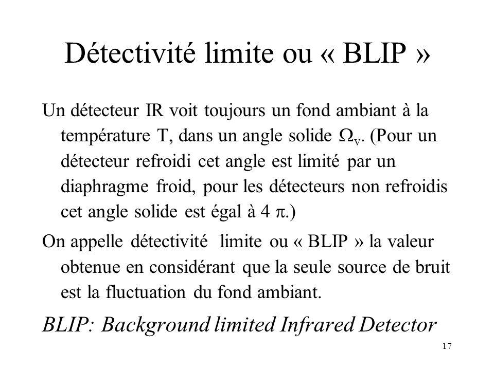 Détectivité limite ou « BLIP »
