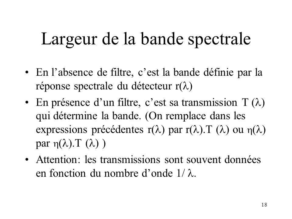 Largeur de la bande spectrale