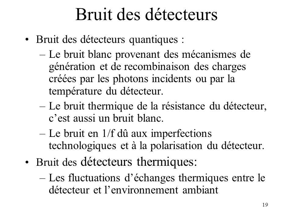 Bruit des détecteurs Bruit des détecteurs quantiques :