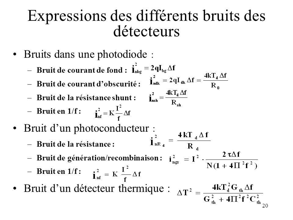 Expressions des différents bruits des détecteurs