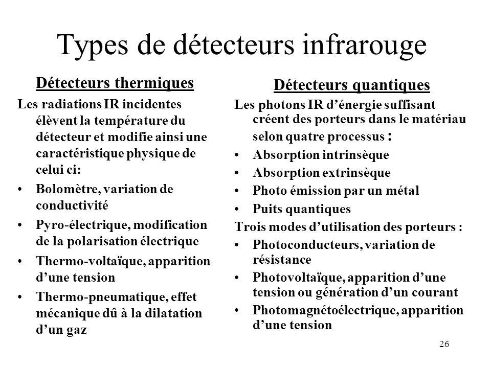 Types de détecteurs infrarouge