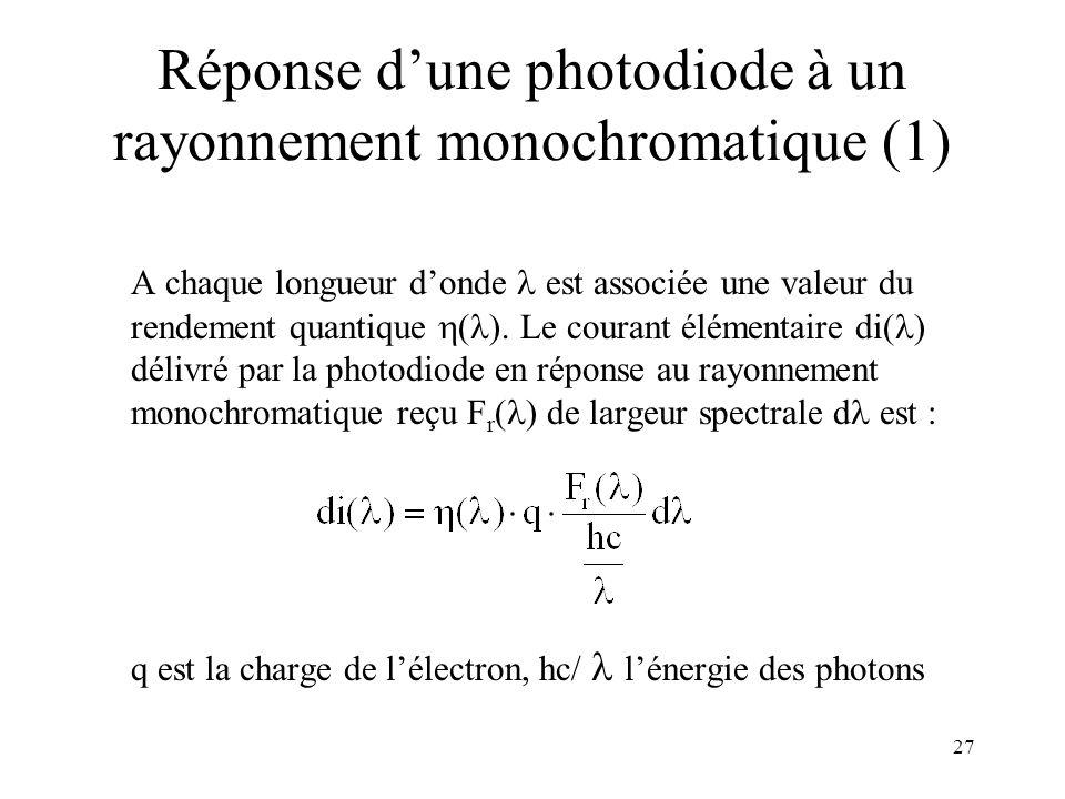 Réponse d'une photodiode à un rayonnement monochromatique (1)