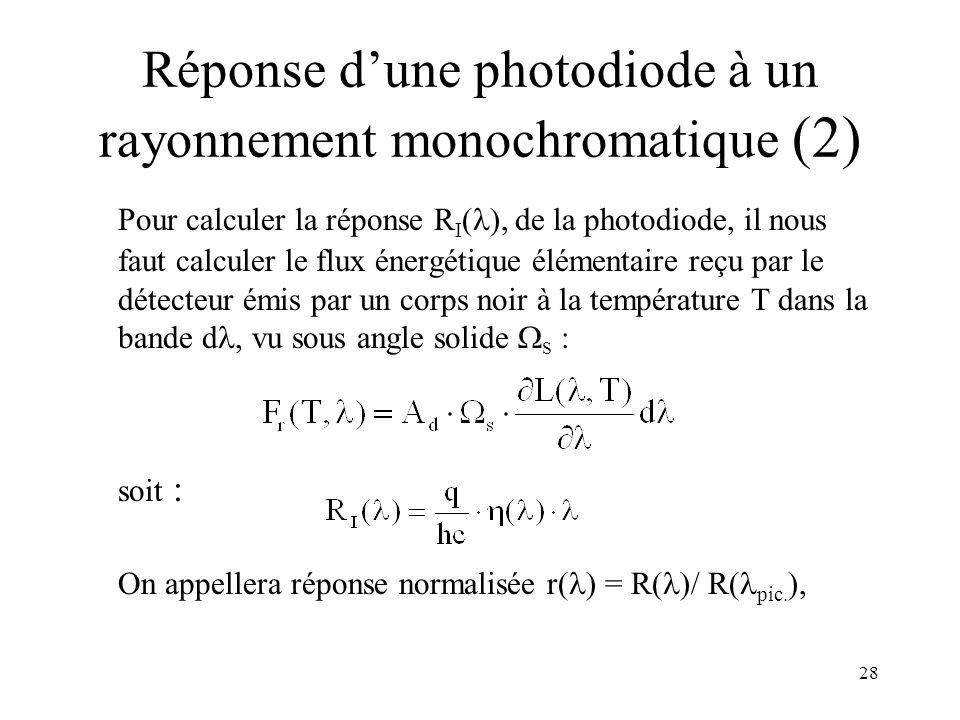 Réponse d'une photodiode à un rayonnement monochromatique (2)