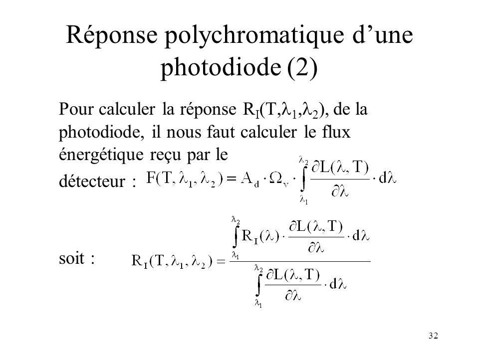 Réponse polychromatique d'une photodiode (2)