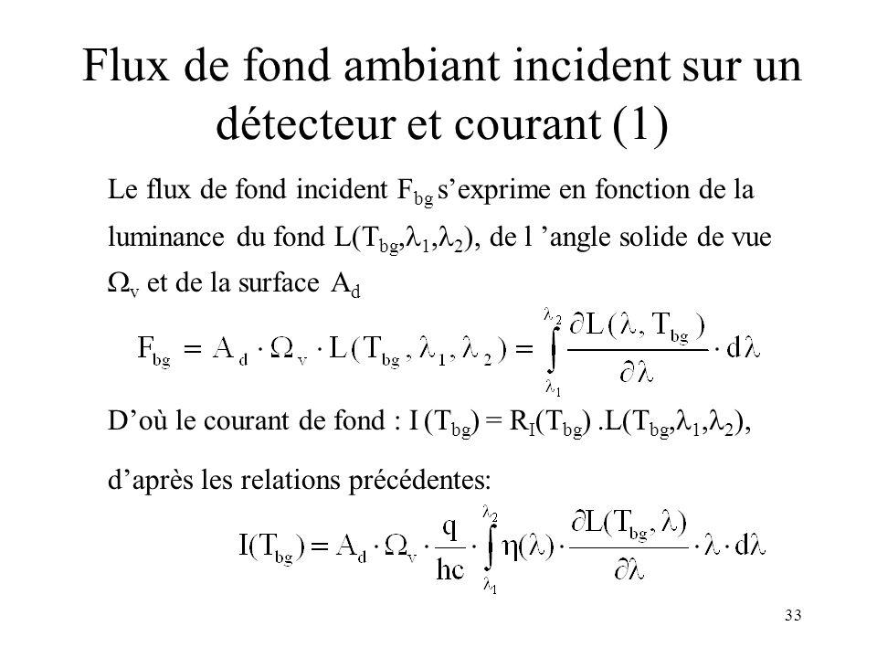 Flux de fond ambiant incident sur un détecteur et courant (1)