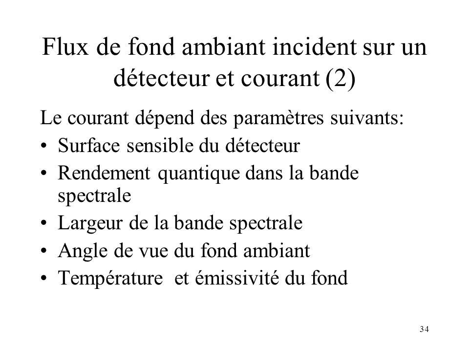Flux de fond ambiant incident sur un détecteur et courant (2)