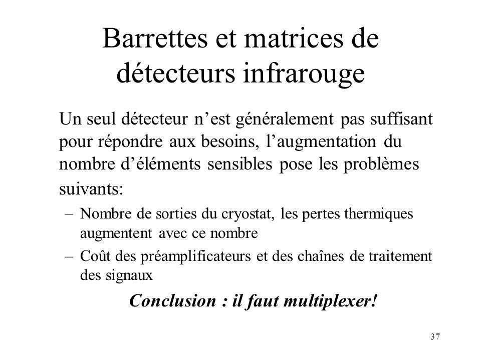 Barrettes et matrices de détecteurs infrarouge