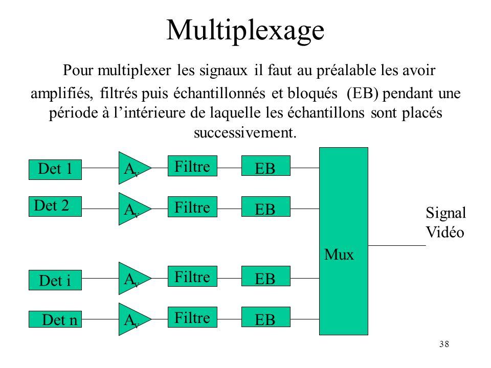Multiplexage Pour multiplexer les signaux il faut au préalable les avoir amplifiés, filtrés puis échantillonnés et bloqués (EB) pendant une période à l'intérieure de laquelle les échantillons sont placés successivement.