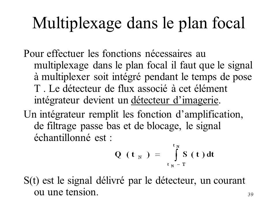Multiplexage dans le plan focal