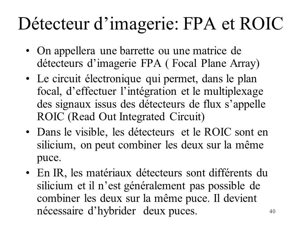 Détecteur d'imagerie: FPA et ROIC