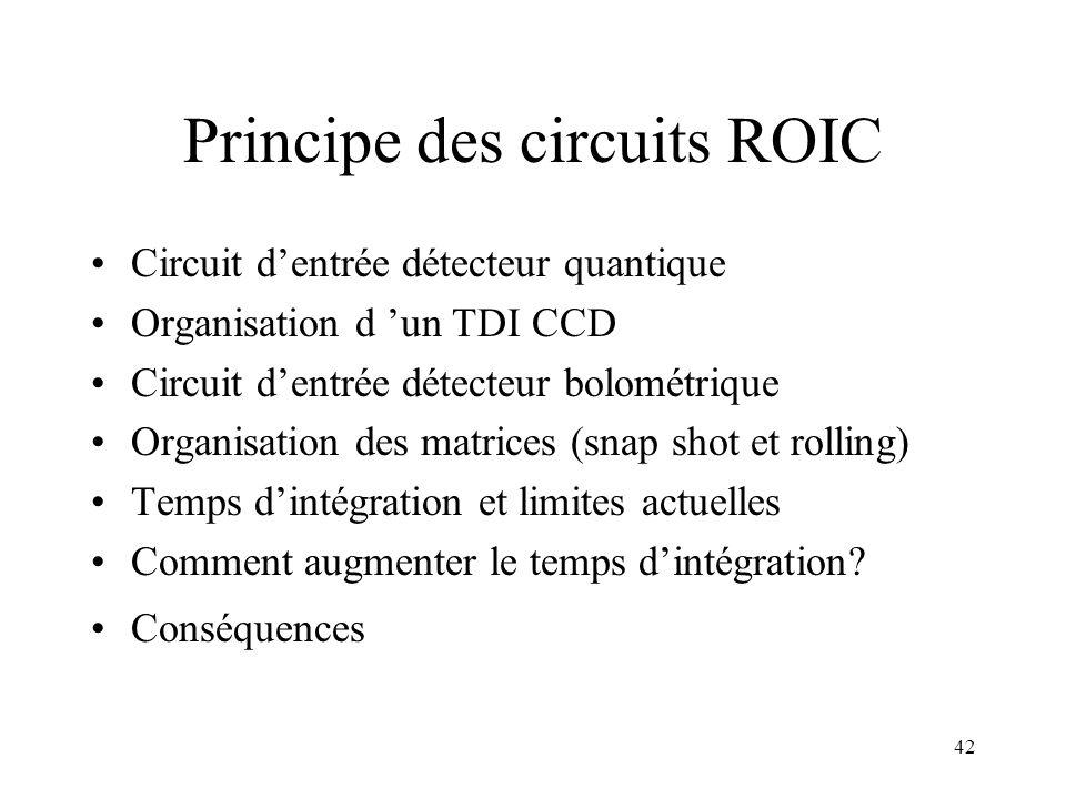 Principe des circuits ROIC