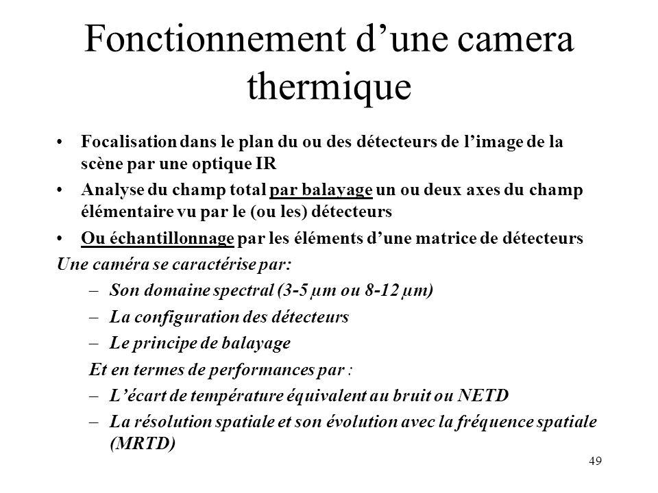 Fonctionnement d'une camera thermique