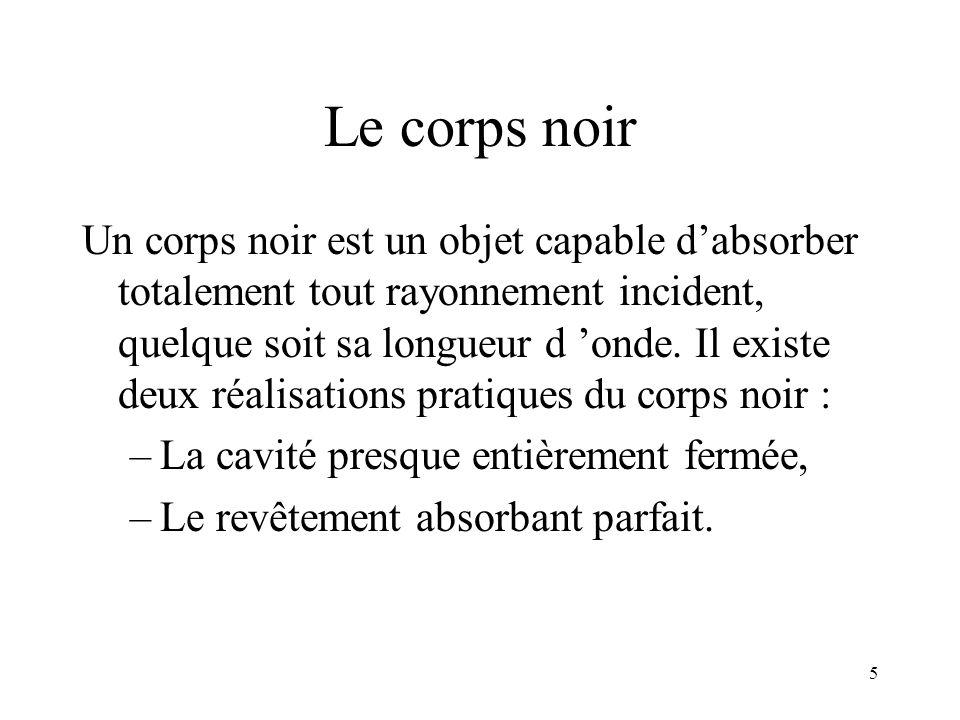 Optronique 2002 Le corps noir.
