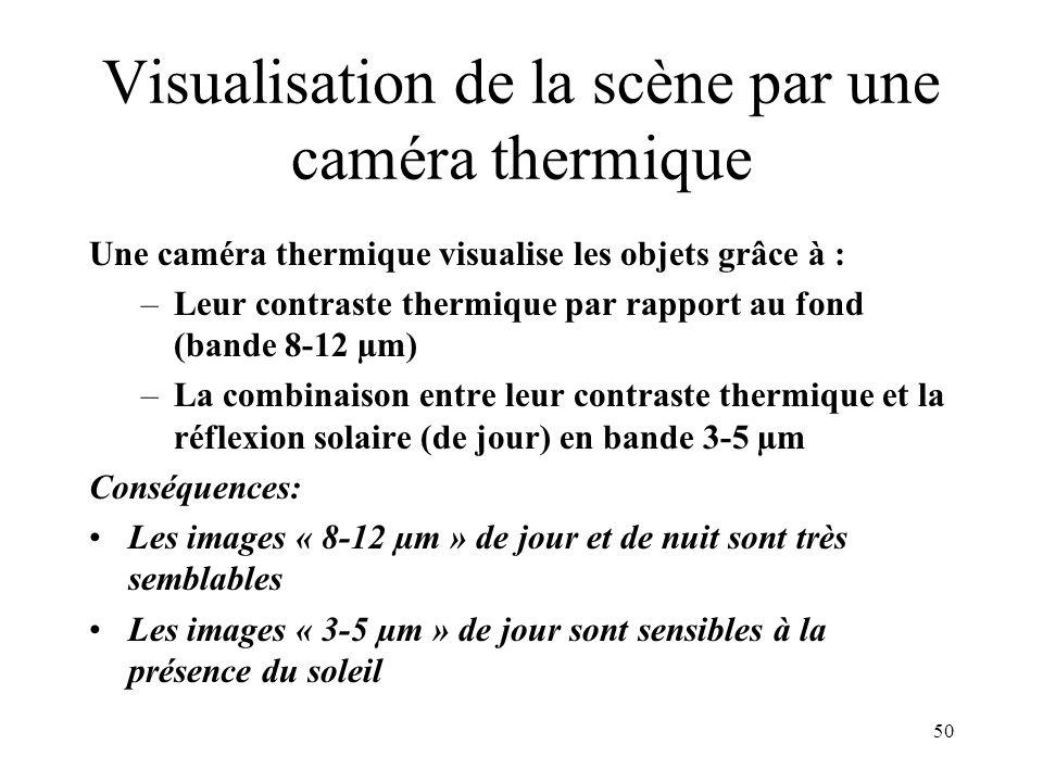 Visualisation de la scène par une caméra thermique