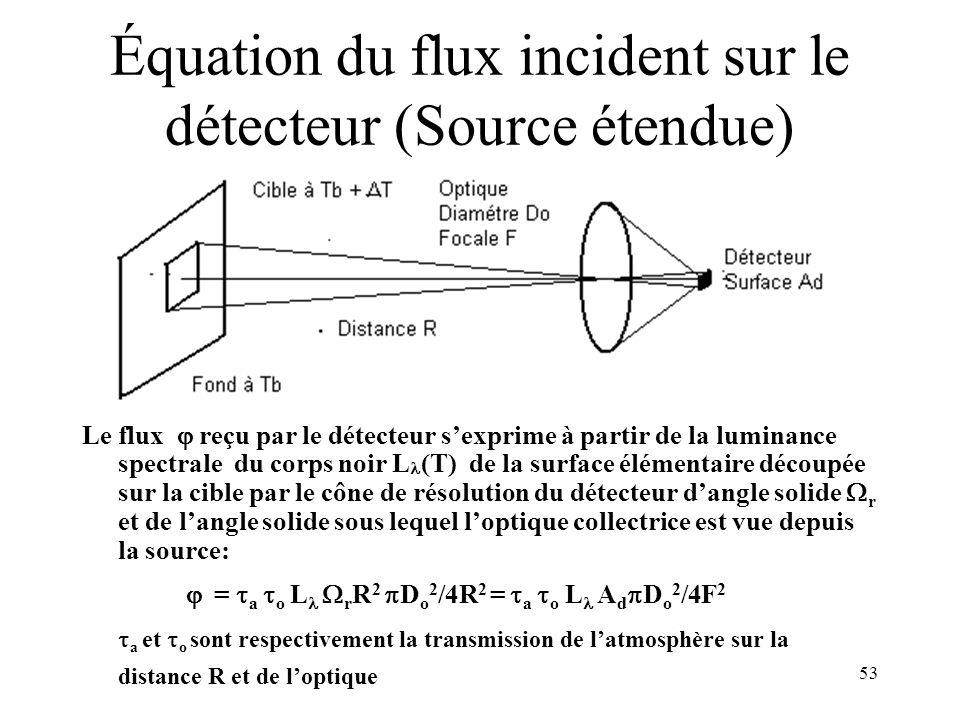 Équation du flux incident sur le détecteur (Source étendue)