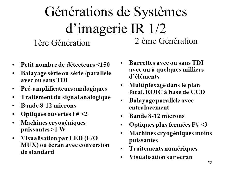 Générations de Systèmes d'imagerie IR 1/2
