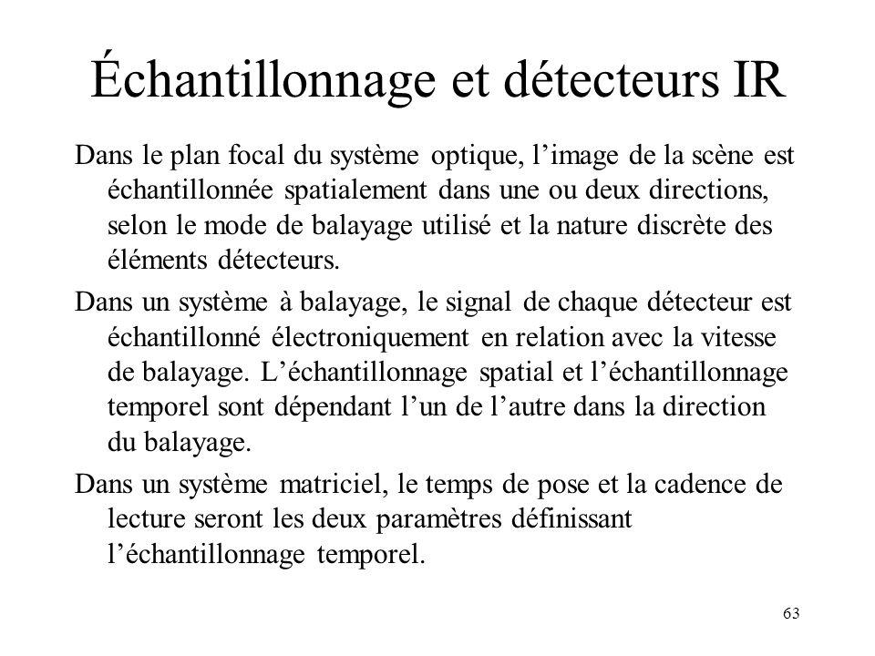 Échantillonnage et détecteurs IR