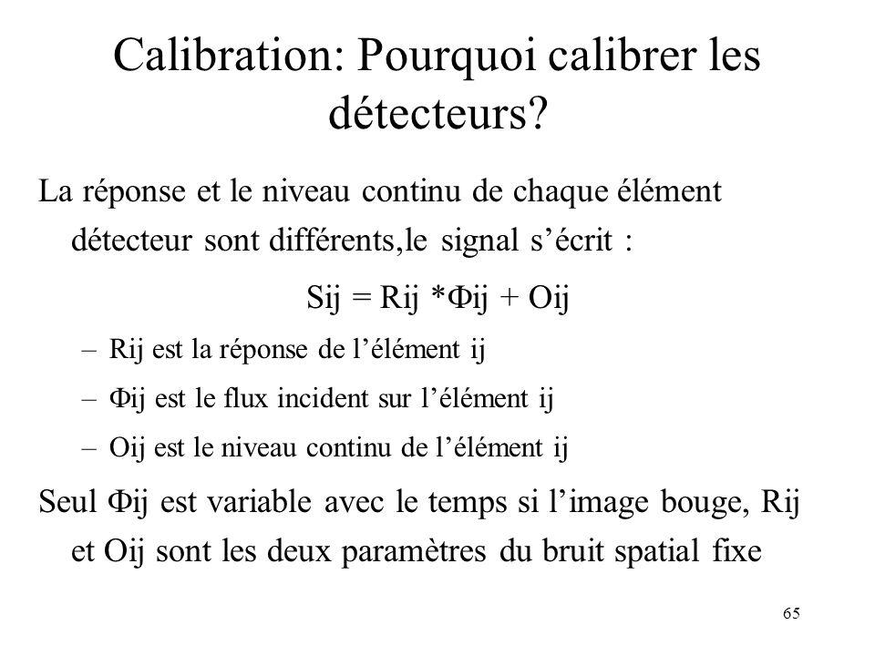 Calibration: Pourquoi calibrer les détecteurs